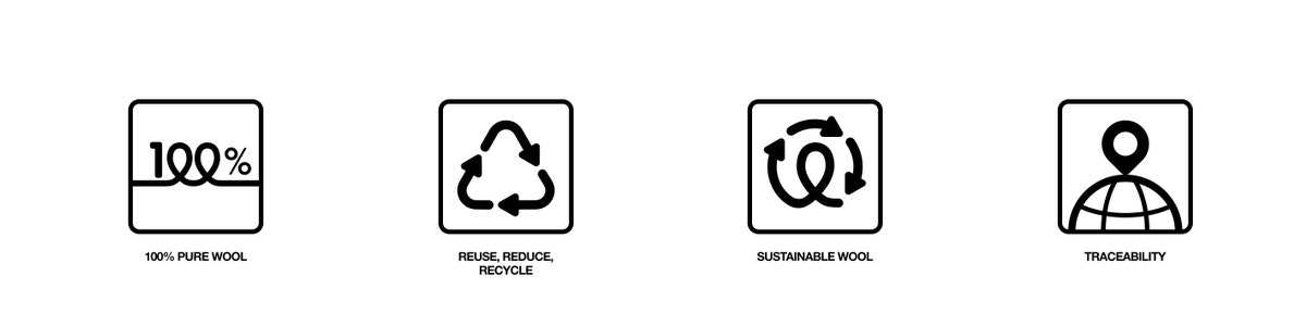 Recylable icons